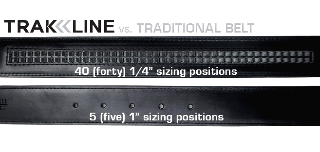 Trakline Belt vs Belt Holes (657x313)